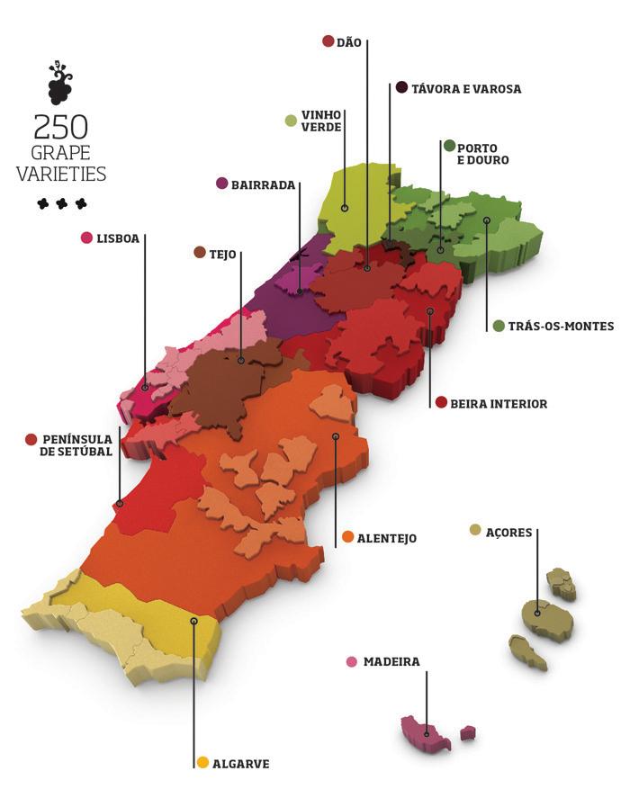 Regionen Portugal